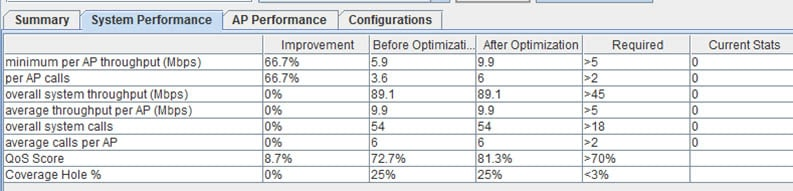 wituners optimization performance report