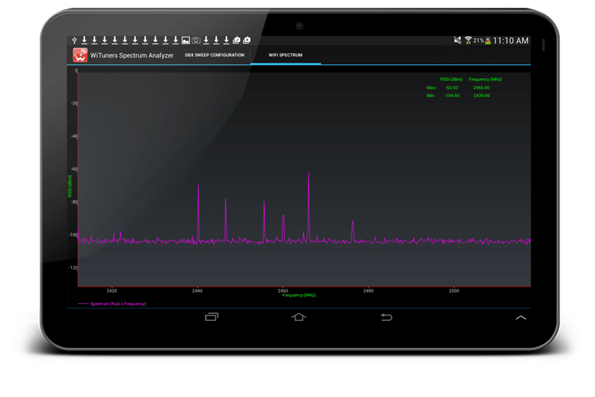 DBx Spectrum analysis WiFi site survey