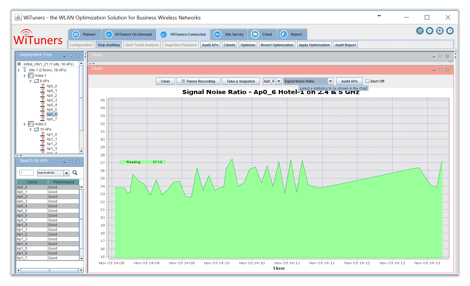 Selected AP signal noise ratio in WiFi Monitoring Software