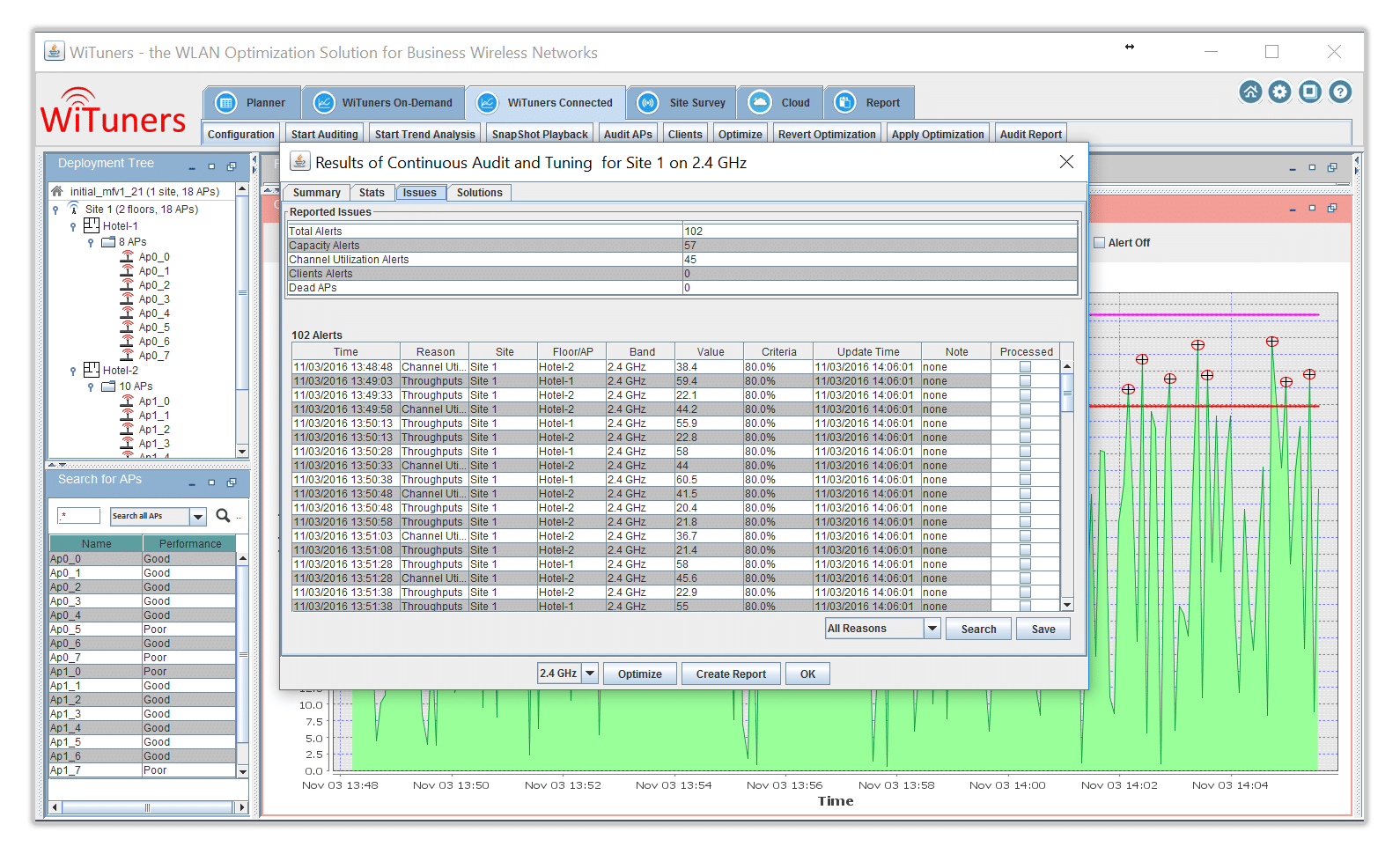 performance issues in WiFi Monitoring Software