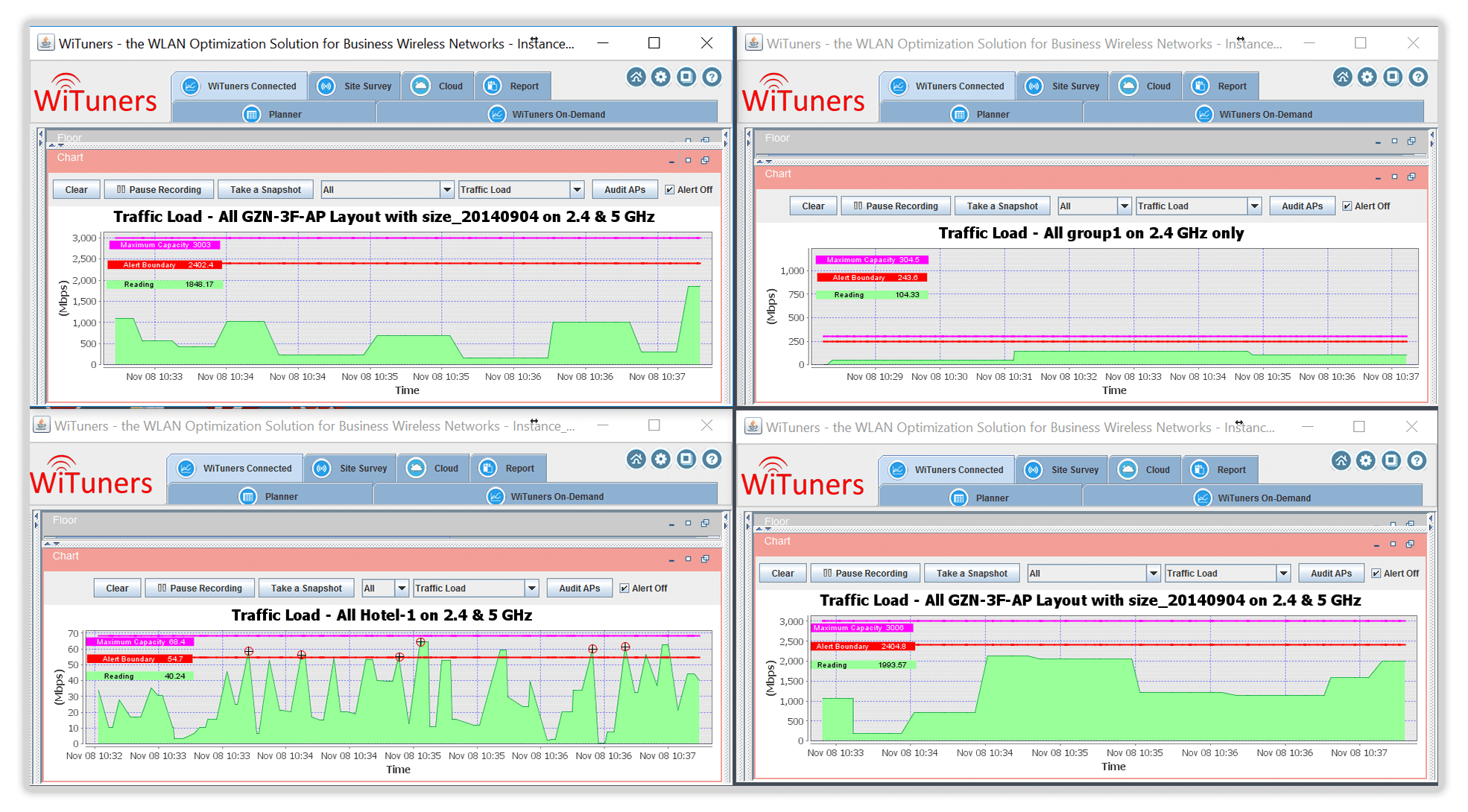 mutiple vendor support in managed services software for wifi performance