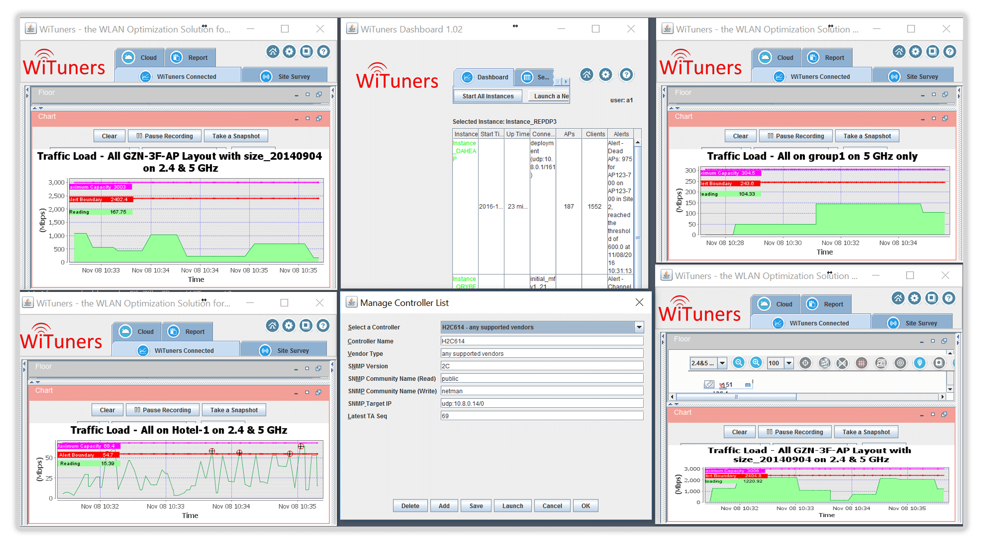 multiple screen for wireless network monitoring in managed services software for wifi performance