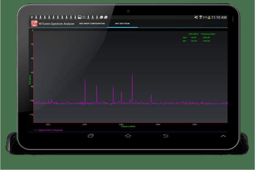 DBx Spectrum analysis WiFi site survey