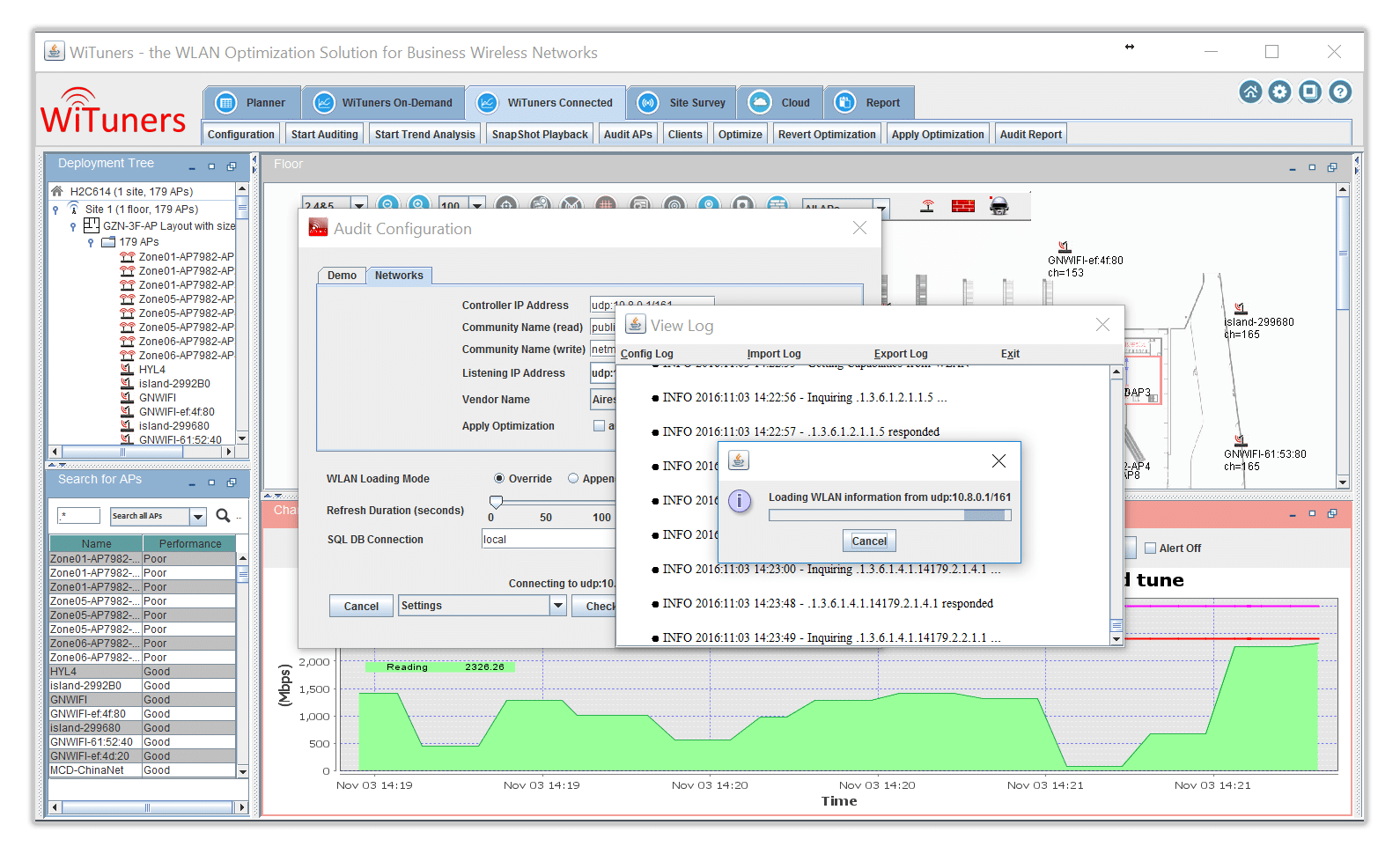 connected to wlan through SNMP in WiFi Monitoring Software