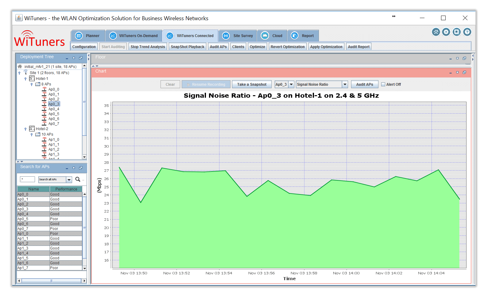 selected AP signal noise rate chart in WiFi Monitoring Software