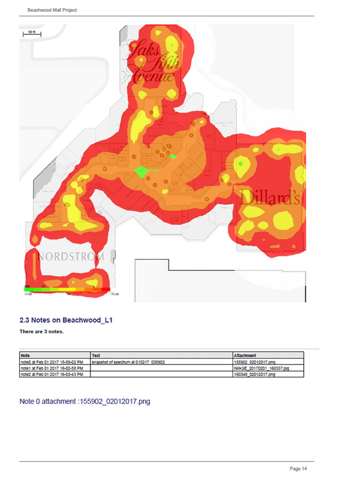 site survey report wifi coverage SNR and Performance heat maps